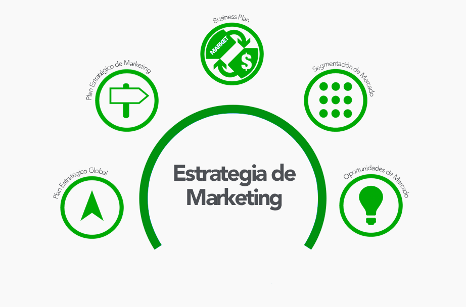 agencia de marketing online en méxico df