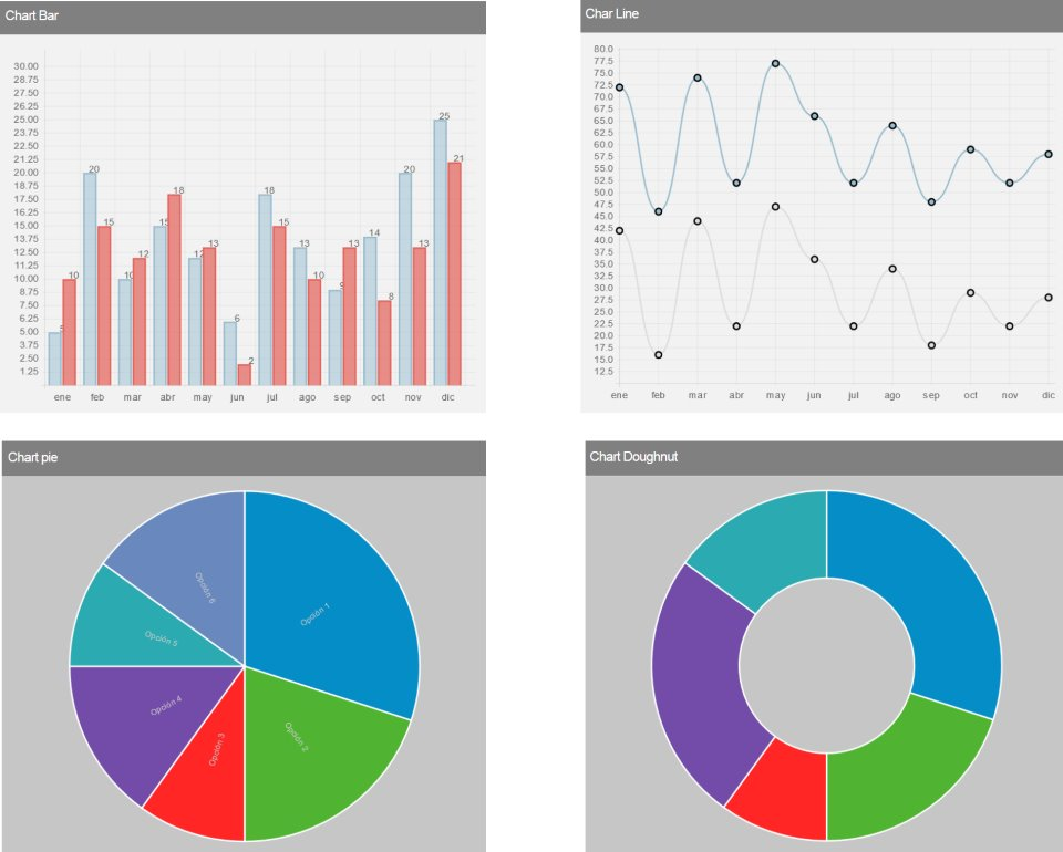 chart control free for asp.net